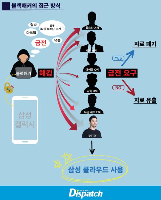 hakerzy a k-pop